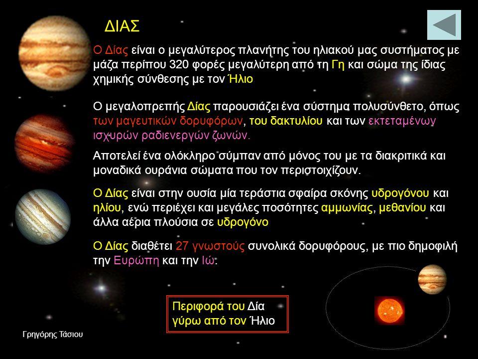 ΑΡΗΣ Ο Άρης είναι ο τέταρτος σε σειρά από τον Ήλιο πλανήτης και συχνά τον αποκαλούν