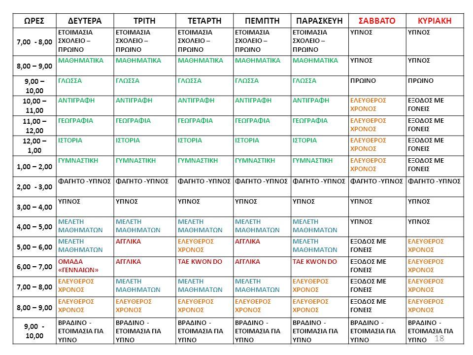 ΩΡΕΣΔΕΥΤΕΡΑΤΡΙΤΗΤΕΤΑΡΤΗΠΕΜΠΤΗΠΑΡΑΣΚΕΥΗΣΑΒΒΑΤΟΚΥΡΙΑΚΗ 7,00 - 8,00 ΕΤΟΙΜΑΣΙΑ ΣΧΟΛΕΙΟ – ΠΡΩΙΝΟ ΕΤΟΙΜΑΣΙΑ ΣΧΟΛΕΙΟ – ΠΡΩΙΝΟ ΕΤΟΙΜΑΣΙΑ ΣΧΟΛΕΙΟ – ΠΡΩΙΝΟ ΥΠΝΟ