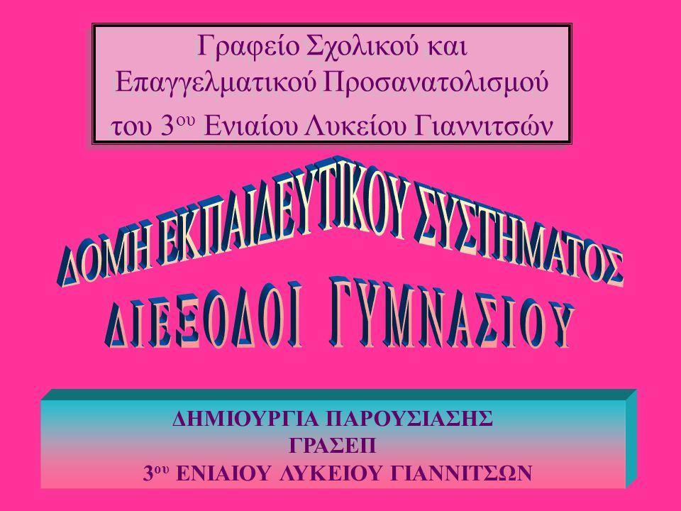 ΔΗΜΙΟΥΡΓΙΑ ΠΑΡΟΥΣΙΑΣΗΣ ΓΡΑΣΕΠ 3 ου ΕΝΙΑΙΟΥ ΛΥΚΕΙΟΥ ΓΙΑΝΝΙΤΣΩΝ Γραφείο Σχολικού και Επαγγελματικού Προσανατολισμού του 3 ου Ενιαίου Λυκείου Γιαννιτσών Γραφείο Σχολικού και Επαγγελματικού Προσανατολισμού του 3 ου Ενιαίου Λυκείου Γιαννιτσών