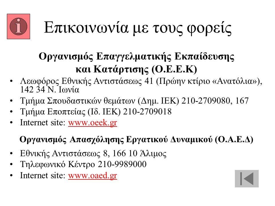 Επικοινωνία με τους φορείς ΥΠΕΠΘ, Διεύθυνση Σπουδών Β'/θμιας Εκπαίδευσης, Τμήμα Β΄ ΤΕΕ Ξενοφώντος 15, 105 57 Αθήνα Τηλέφωνο: 210-3224350, 3227806 Inte