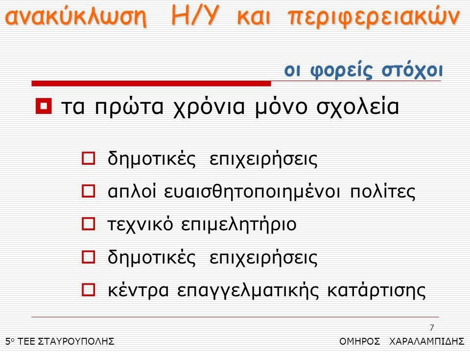 8  επιλογή φορέων  επικοινωνία (τηλέφωνο, email, fax)  ενημέρωση 5 ο ΤΕΕ ΣΤΑΥΡΟΥΠΟΛΗΣ ΟΜΗΡΟΣ ΧΑΡΑΛΑΜΠΙΔΗΣ ανακύκλωση Η/Υ και περιφερειακών η διαδικασία 1