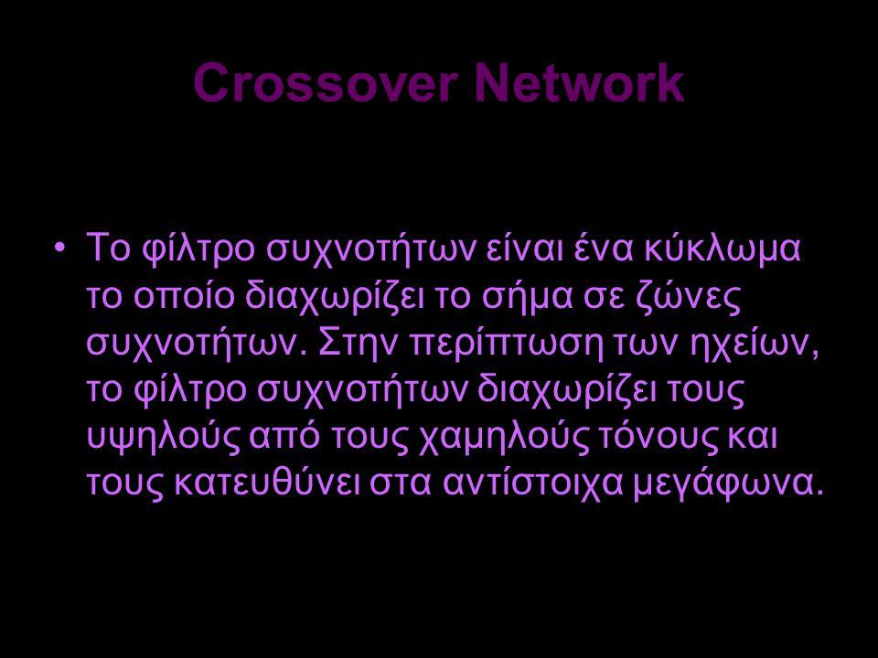 Crossover Network Είσοδος δεδομένων Συχνότητα διαχωρισμού: 2100 Hz Αντίσταση μεγαφώνων: 8 Ω Αποτελέσματα – Τιμές Πυκνωτής C1: 9,4 μF – C2: 10μF Πηνίο L1: 0,6 mH Αντίσταση R1: 10Ω