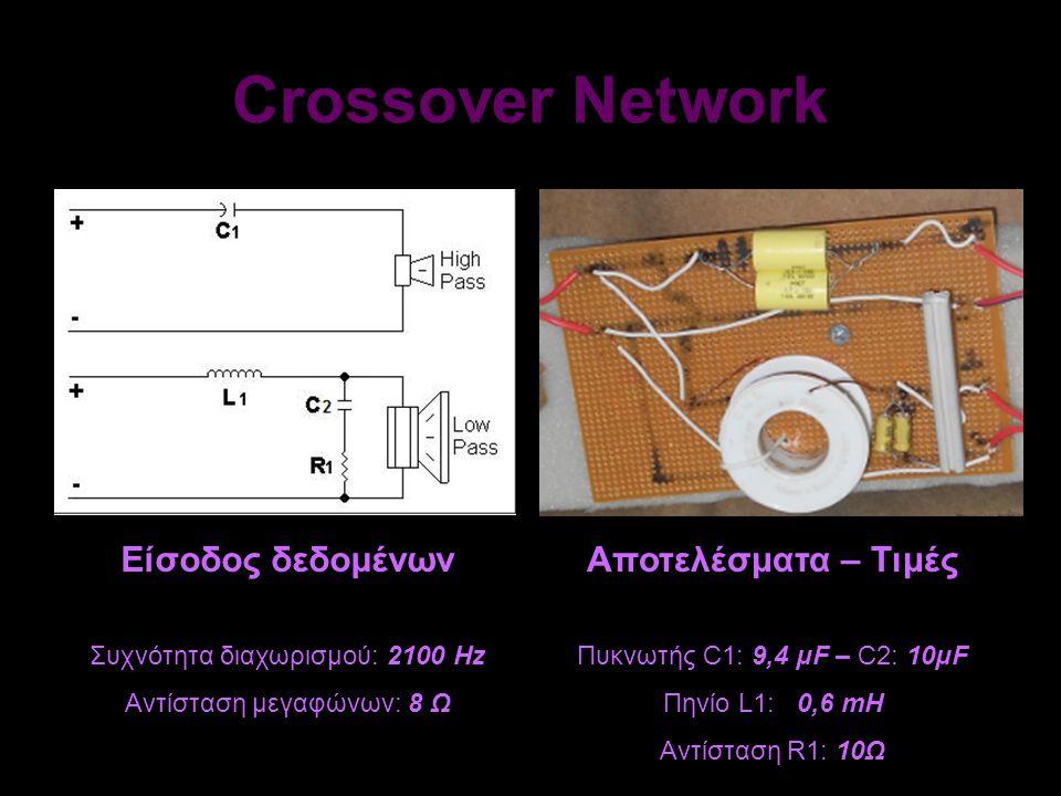 Crossover Network Είσοδος δεδομένων Συχνότητα διαχωρισμού: 2100 Hz Αντίσταση μεγαφώνων: 8 Ω Αποτελέσματα – Τιμές Πυκνωτής C1: 9,4 μF – C2: 10μF Πηνίο