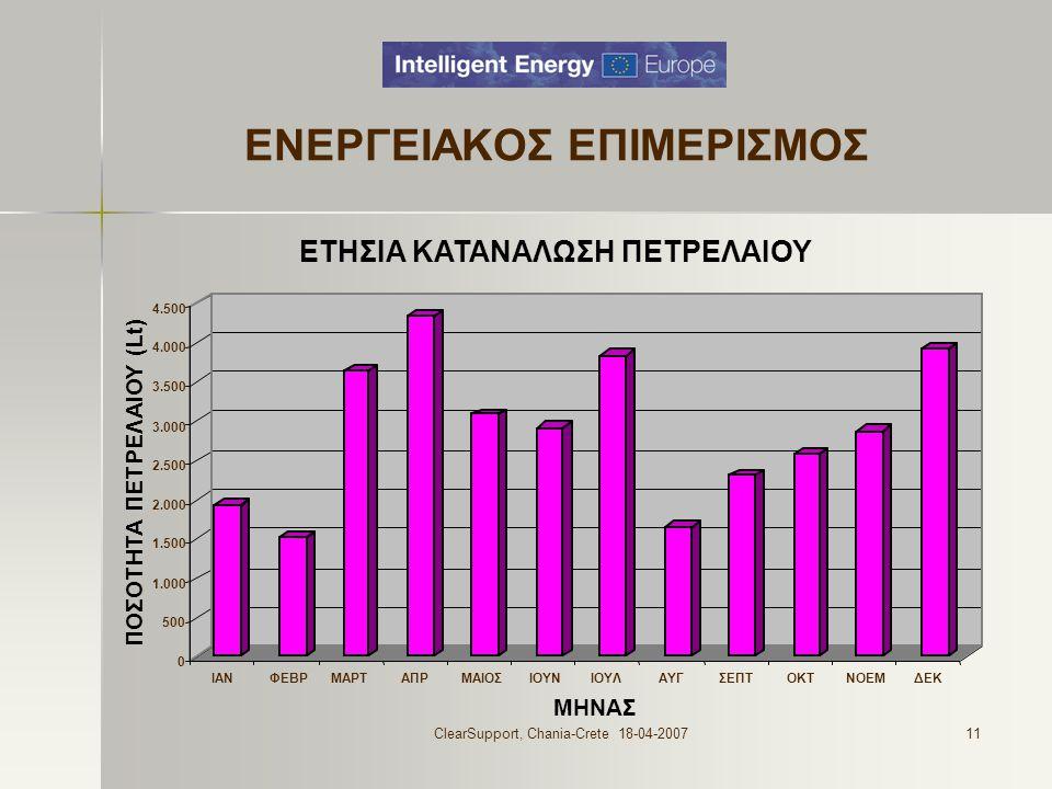 ClearSupport, Chania-Crete 18-04-200711 ΕΝΕΡΓΕΙΑΚΟΣ ΕΠΙΜΕΡΙΣΜΟΣ ΠΟΣΟΤΗΤΑ ΠΕΤΡΕΛΑΙΟΥ (Lt)