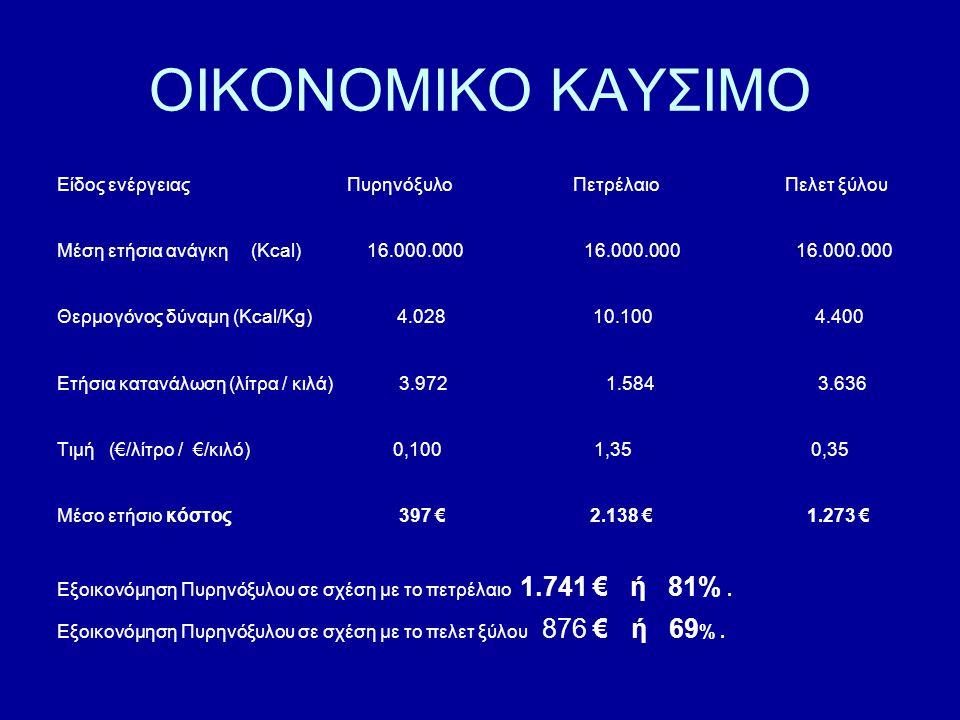 ΟΙΚΟΝΟΜΙΚΟ ΚΑΥΣΙΜΟ Είδος ενέργειας Πυρηνόξυλο Πετρέλαιο Πελετ ξύλου Μέση ετήσια ανάγκη (Kcal) 16.000.000 16.000.000 16.000.000 Θερμογόνος δύναμη (Kcal