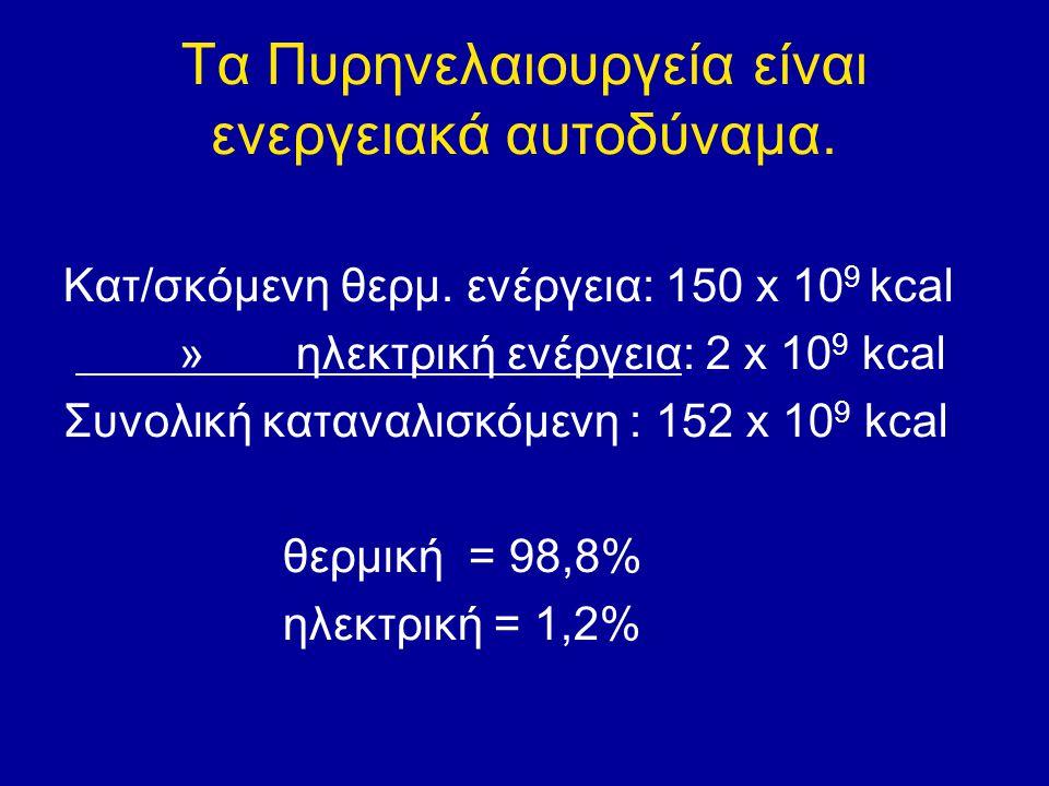 Τα Πυρηνελαιουργεία είναι ενεργειακά αυτοδύναμα. Κατ/σκόμενη θερμ. ενέργεια: 150 x 10 9 kcal » ηλεκτρική ενέργεια: 2 x 10 9 kcal Συνολική καταναλισκόμ
