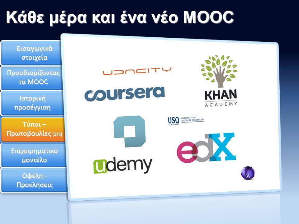 Επιχειρηματικό μοντέλο Οφέλη - Προκλήσεις Κάθε μέρα και ένα νέο MOOC Εισαγωγικά στοιχεία Προσδιορίζοντας τα MOOC Ιστορική προσέγγιση Τύποι – Πρωτοβουλίες (2/3)