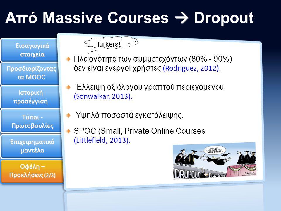  Από Massive Courses  Dropout Εισαγωγικά στοιχεία Προσδιορίζοντας τα MOOC Ιστορική προσέγγιση Τύποι - Πρωτοβουλίες Επιχειρηματικό μοντέλο Οφέλη – Προκλήσεις (2/3) Πλειονότητα των συμμετεχόντων (80% - 90%) δεν είναι ενεργοί χρήστες (Rodriguez, 2012).