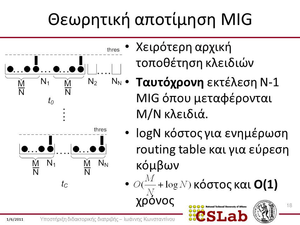 1/6/2011 Θεωρητική αποτίμηση MIG Χειρότερη αρχική τοποθέτηση κλειδιών Ταυτόχρονη εκτέλεση Ν-1 MIG όπου μεταφέρονται Μ/Ν κλειδιά.
