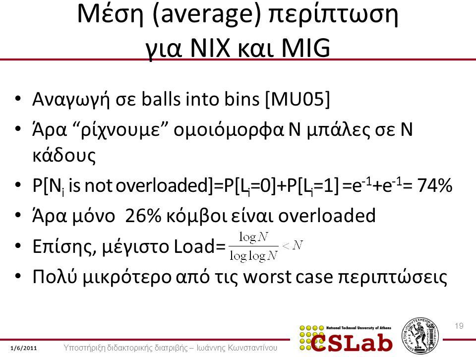 1/6/2011 Μέση (average) περίπτωση για NIX και MIG Αναγωγή σε balls into bins [MU05] Άρα ρίχνουμε ομοιόμορφα Ν μπάλες σε Ν κάδους P[N i is not overloaded]=P[L i =0]+P[L i =1] =e -1 +e -1 = 74% Άρα μόνο 26% κόμβοι είναι overloaded Επίσης, μέγιστο Load= Πολύ μικρότερο από τις worst case περιπτώσεις 19 Υποστήριξη διδακτορικής διατριβής – Ιωάννης Κωνσταντίνου
