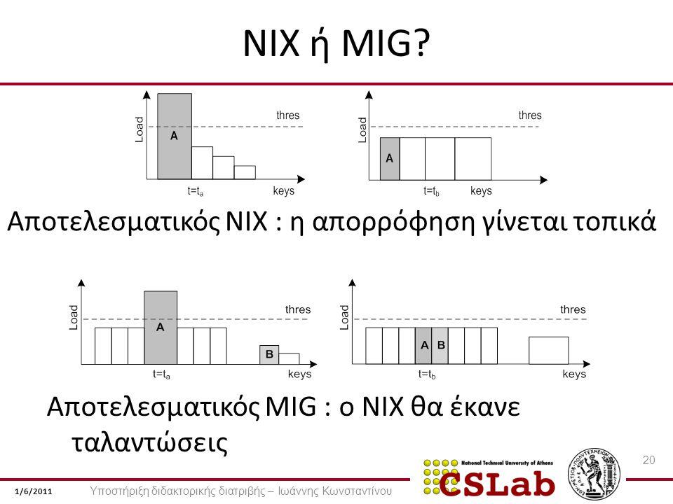 1/6/2011 NIX ή MIG.