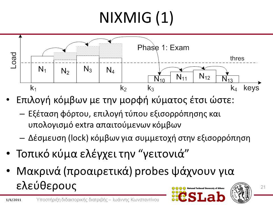 1/6/2011 NIXMIG (1) Επιλογή κόμβων με την μορφή κύματος έτσι ώστε: – Εξέταση φόρτου, επιλογή τύπου εξισορρόπησης και υπολογισμό extra απαιτούμενων κόμβων – Δέσμευση (lock) κόμβων για συμμετοχή στην εξισορρόπηση Τοπικό κύμα ελέγχει την γειτονιά Μακρινά (προαιρετικά) probes ψάχνουν για ελεύθερους 21 Υποστήριξη διδακτορικής διατριβής – Ιωάννης Κωνσταντίνου