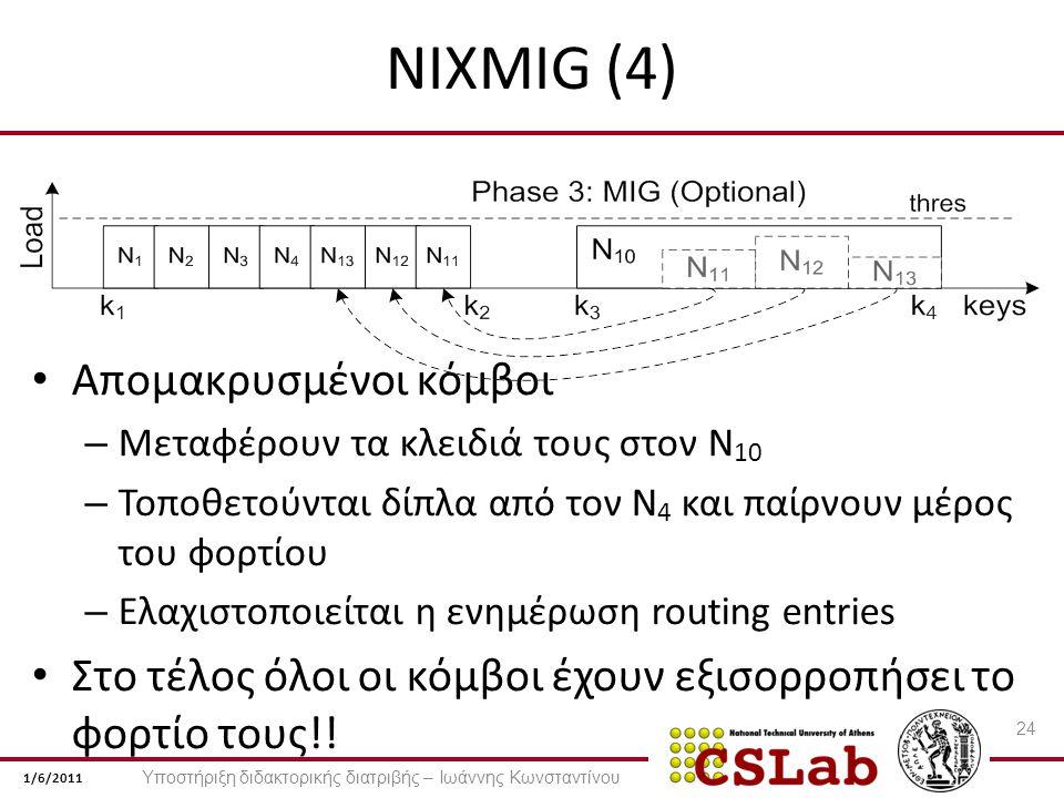 1/6/2011 NIXMIG (4) Απομακρυσμένοι κόμβοι – Μεταφέρουν τα κλειδιά τους στον N 10 – Τοποθετούνται δίπλα από τον N 4 και παίρνουν μέρος του φορτίου – Ελαχιστοποιείται η ενημέρωση routing entries Στο τέλος όλοι οι κόμβοι έχουν εξισορροπήσει το φορτίο τους!.