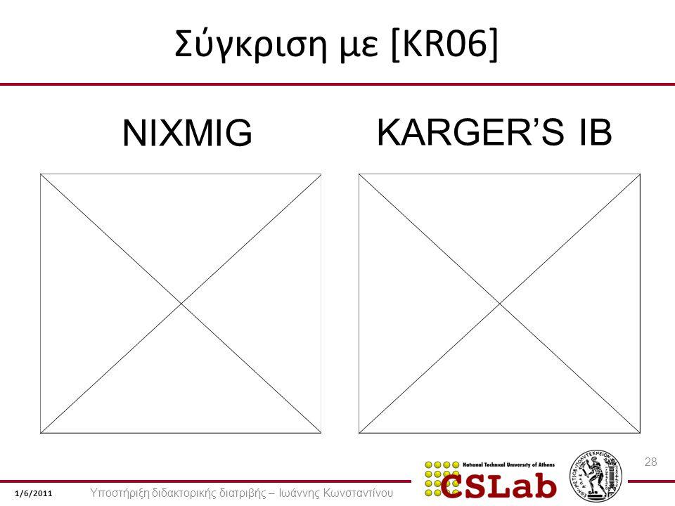 1/6/2011 Σύγκριση με [KR06] 28 Υποστήριξη διδακτορικής διατριβής – Ιωάννης Κωνσταντίνου NIXMIG KARGER'S IB