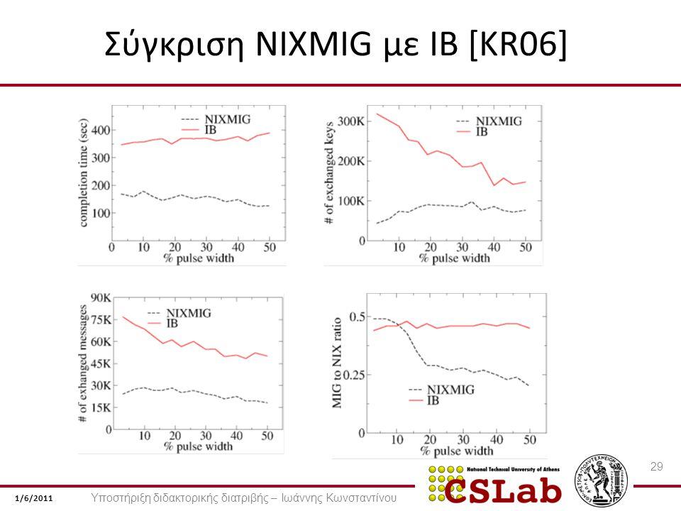 1/6/2011 Σύγκριση NIXMIG με IB [KR06] 29 Υποστήριξη διδακτορικής διατριβής – Ιωάννης Κωνσταντίνου