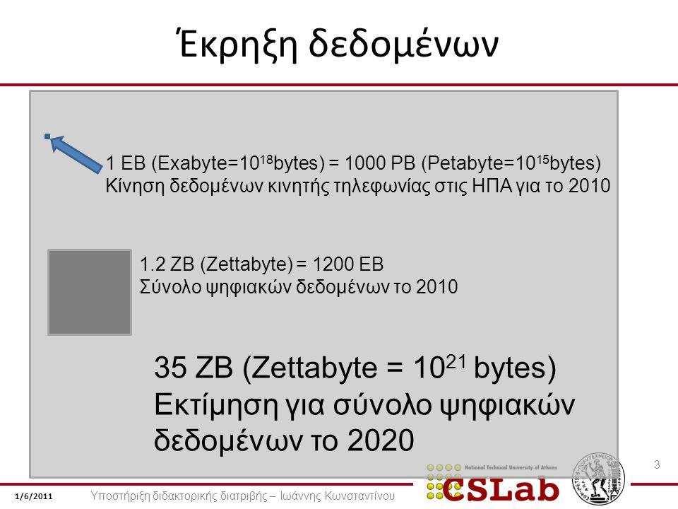 1/6/2011 Έκρηξη δεδομένων 1 EB (Exabyte=10 18 bytes) = 1000 PB (Petabyte=10 15 bytes) Κίνηση δεδομένων κινητής τηλεφωνίας στις ΗΠΑ για το 2010 1.2 ZB (Zettabyte) = 1200 EB Σύνολο ψηφιακών δεδομένων το 2010 35 ZB (Zettabyte = 10 21 bytes) Εκτίμηση για σύνολο ψηφιακών δεδομένων το 2020 3 Υποστήριξη διδακτορικής διατριβής – Ιωάννης Κωνσταντίνου