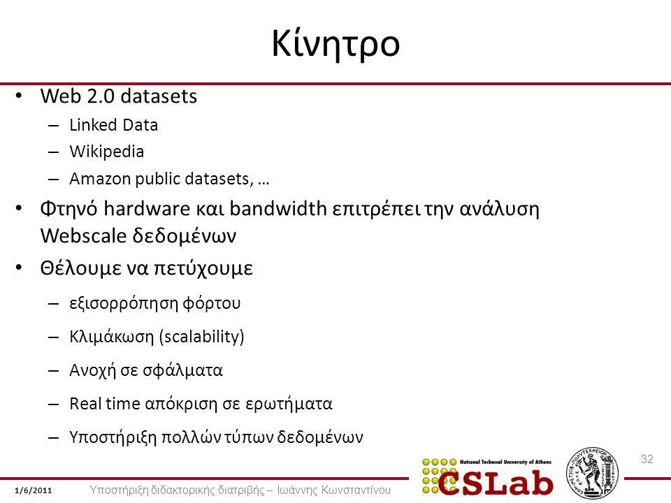 1/6/2011 Κίνητρο Web 2.0 datasets – Linked Data – Wikipedia – Amazon public datasets, … Φτηνό hardware και bandwidth επιτρέπει την ανάλυση Webscale δεδομένων Θέλουμε να πετύχουμε – εξισορρόπηση φόρτου – Κλιμάκωση (scalability) – Ανοχή σε σφάλματα – Real time απόκριση σε ερωτήματα – Υποστήριξη πολλών τύπων δεδομένων 32 Υποστήριξη διδακτορικής διατριβής – Ιωάννης Κωνσταντίνου