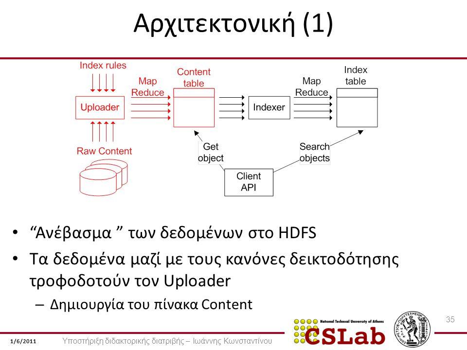 1/6/2011 Αρχιτεκτονική (1) Ανέβασμα των δεδομένων στο HDFS Τα δεδομένα μαζί με τους κανόνες δεικτοδότησης τροφοδοτούν τον Uploader – Δημιουργία του πίνακα Content 35 Υποστήριξη διδακτορικής διατριβής – Ιωάννης Κωνσταντίνου