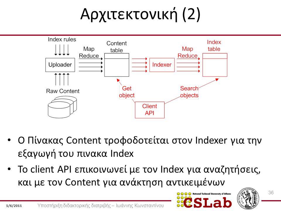 1/6/2011 Αρχιτεκτονική (2) Ο Πίνακας Content τροφοδοτείται στον Indexer για την εξαγωγή του πινακα Index Το client API επικοινωνεί με τον Index για αναζητήσεις, και με τον Content για ανάκτηση αντικειμένων 36 Υποστήριξη διδακτορικής διατριβής – Ιωάννης Κωνσταντίνου
