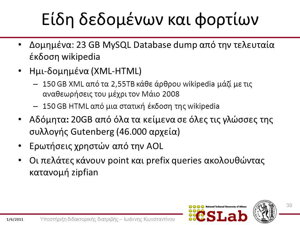 1/6/2011 Είδη δεδομένων και φορτίων Δομημένα: 23 GB MySQL Database dump από την τελευταία έκδοση wikipedia Ημι-δομημένα (XML-HTML) – 150 GB XML από τα 2,55TB κάθε άρθρου wikipedia μάζί με τις αναθεωρήσεις του μέχρι τον Μάιο 2008 – 150 GB HTML από μια στατική έκδοση της wikipedia Αδόμητα: 20GB από όλα τα κείμενα σε όλες τις γλώσσες της συλλογής Gutenberg (46.000 αρχεία) Ερωτήσεις χρηστών από την AOL Οι πελάτες κάνουν point και prefix queries ακολουθώντας κατανομή zipfian 39 Υποστήριξη διδακτορικής διατριβής – Ιωάννης Κωνσταντίνου