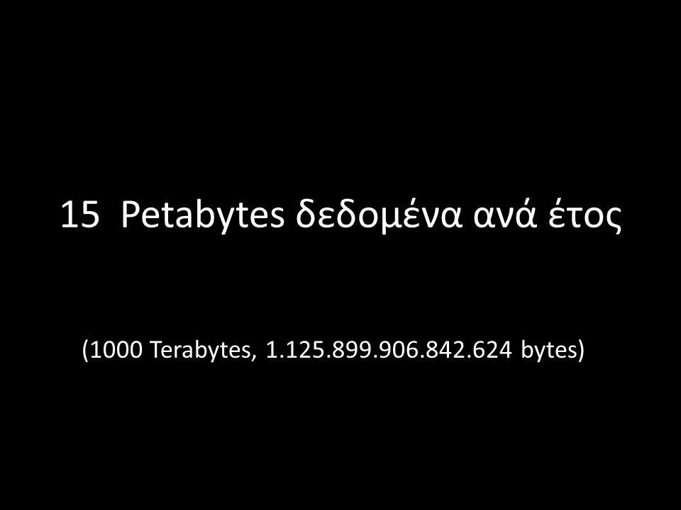 15 Petabytes δεδομένα ανά έτος (1000 Terabytes, 1.125.899.906.842.624 bytes)