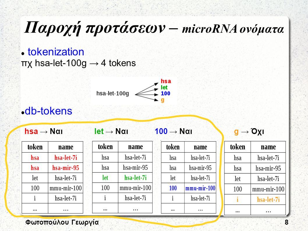 Φωτοπούλου Γεωργία8 tokenization πχ hsa-let-100g → 4 tokens db-tokens hsa → Ναιlet → Ναι 100 → Ναιg → Όχι Παροχή προτάσεων – microRNA ονόματα