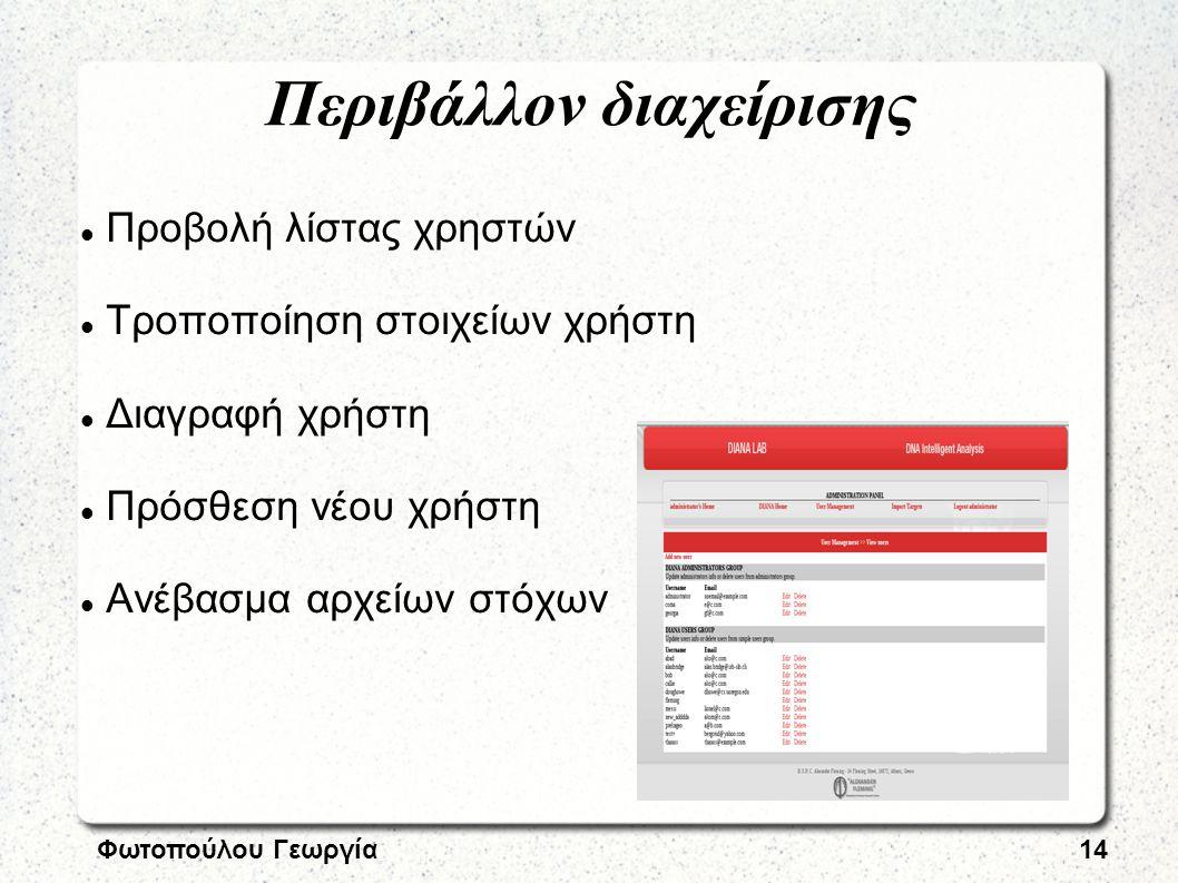 Φωτοπούλου Γεωργία14 Προβολή λίστας χρηστών Τροποποίηση στοιχείων χρήστη Διαγραφή χρήστη Πρόσθεση νέου χρήστη Ανέβασμα αρχείων στόχων Περιβάλλον διαχε
