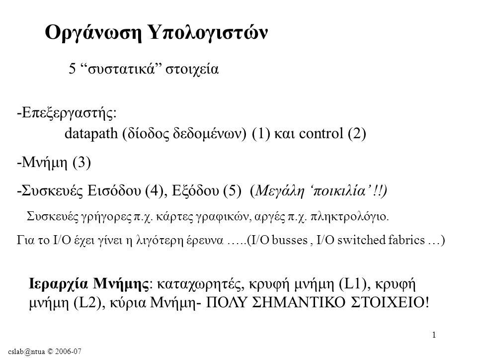 cslab@ntua © 2006-07 72 Αντιγραφή συμβολοσειράς (string) void strcpy(char x[], char y[]){ int i; i = 0; while((x[i] = y[i]) != '\0') /* αντιγραφή και έλεγχος του byte */ i+=1; } Πώς είναι η assembly MIPS του παραπάνω κώδικα C; Η επικοινωνία με τους ανθρώπους
