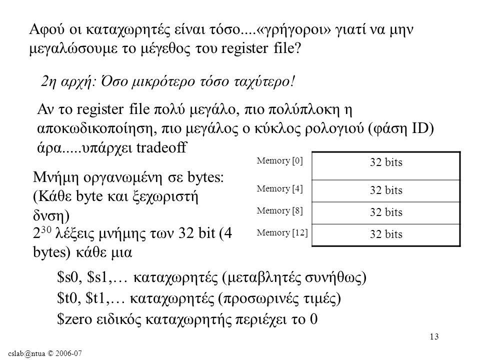cslab@ntua © 2006-07 13 Αφού οι καταχωρητές είναι τόσο....«γρήγοροι» γιατί να μην μεγαλώσουμε το μέγεθος του register file.