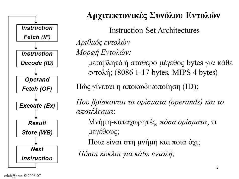 cslab@ntua © 2006-07 63 Παράδειγμα int leaf_example(int g, int h, int i, int j) { int f; f = (g+h) – (i+j); return f; } Υποστήριξη διαδικασιών στο υλικό των υπολογιστών leaf_example: addi $sp,$sp,-12 sw $t1, 8($sp) #σώζουμε $t1 sw $t0, 4($sp) #σώζουμε $t0 sw $s0, 0($sp) #σώζουμε $s0 add $t0, $a0, $a1 add $t1, $a2, $a3 sub $s0, $t0, $t1 add $v0, $s0, $zero lw $s0, 0($sp) #επαν.