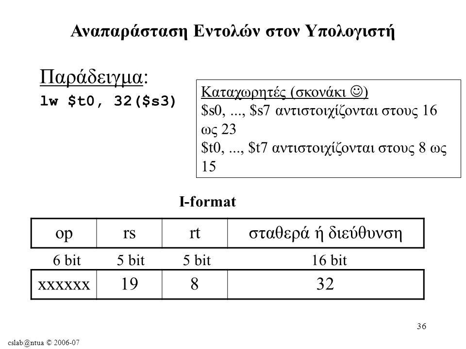 cslab@ntua © 2006-07 36 Αναπαράσταση Εντολών στον Υπολογιστή Παράδειγμα: lw $t0, 32($s3) oprsrtσταθερά ή διεύθυνση 6 bit5 bit 16 bit xxxxxx19832 Kαταχωρητές (σκονάκι ) $s0,..., $s7 αντιστοιχίζονται στους 16 ως 23 $t0,..., $t7 αντιστοιχίζονται στους 8 ως 15 I-format