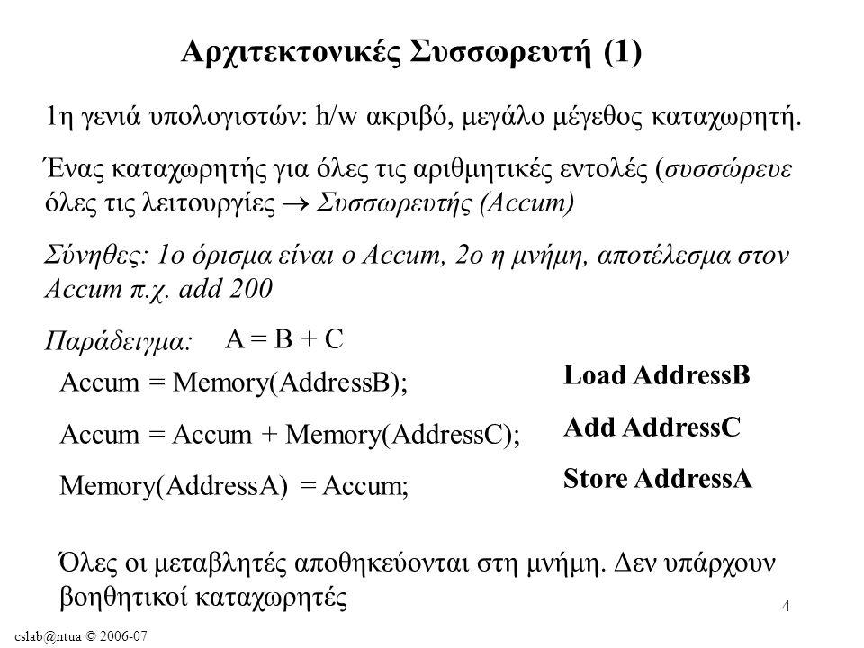 cslab@ntua © 2006-07 65 Υποστήριξη διαδικασιών στο υλικό των υπολογιστών leaf_example: addi $sp,$sp,-12 sw $t1, 8($sp) #σώζουμε $t1 sw $t0, 4($sp) #σώζουμε $t0 sw $s0, 0($sp) #σώζουμε $s0 add $t0, $a0, $a1 add $t1, $a2, $a3 sub $s0, $t0, $t1 add $v0, $s0, $zero lw $s0, 0($sp) #επαν.
