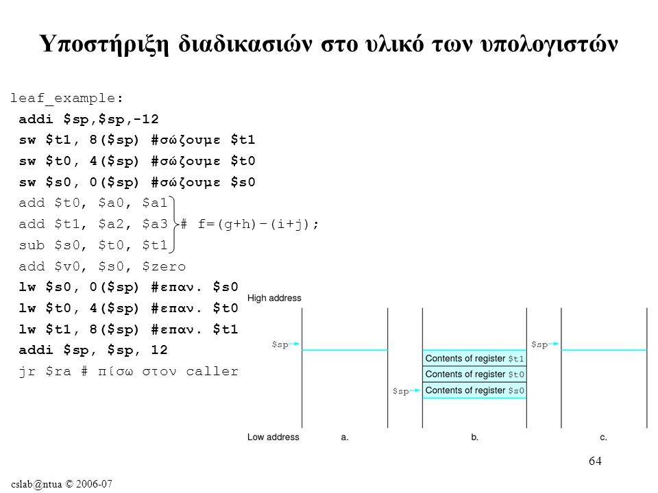 cslab@ntua © 2006-07 64 Υποστήριξη διαδικασιών στο υλικό των υπολογιστών leaf_example: addi $sp,$sp,-12 sw $t1, 8($sp) #σώζουμε $t1 sw $t0, 4($sp) #σώζουμε $t0 sw $s0, 0($sp) #σώζουμε $s0 add $t0, $a0, $a1 add $t1, $a2, $a3 sub $s0, $t0, $t1 add $v0, $s0, $zero lw $s0, 0($sp) #επαν.