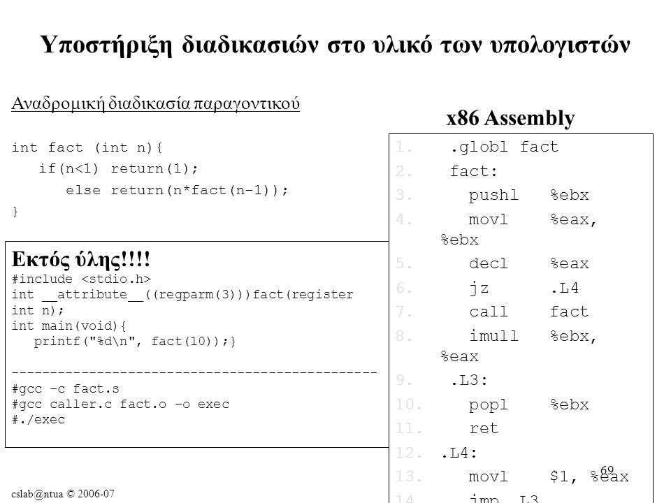 cslab@ntua © 2006-07 69 Υποστήριξη διαδικασιών στο υλικό των υπολογιστών 1..globl fact 2.