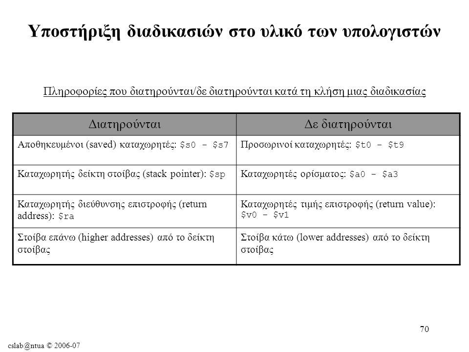 cslab@ntua © 2006-07 70 Πληροφορίες που διατηρούνται/δε διατηρούνται κατά τη κλήση μιας διαδικασίας Υποστήριξη διαδικασιών στο υλικό των υπολογιστών ΔιατηρούνταιΔε διατηρούνται Αποθηκευμένοι (saved) καταχωρητές: $s0 - $s7 Προσωρινοί καταχωρητές: $t0 - $t9 Καταχωρητής δείκτη στοίβας (stack pointer): $sp Καταχωρητές ορίσματος: $a0 - $a3 Καταχωρητής διεύθυνσης επιστροφής (return address): $ra Καταχωρητές τιμής επιστροφής (return value): $v0 - $v1 Στοίβα επάνω (higher addresses) από το δείκτη στοίβας Στοίβα κάτω (lower addresses) από το δείκτη στοίβας