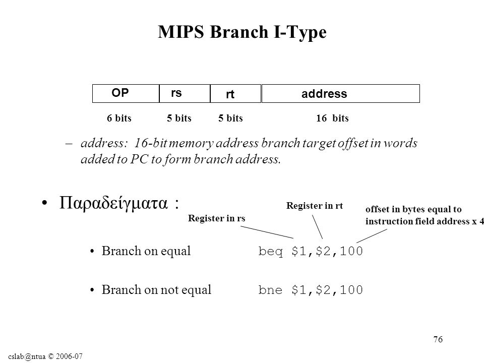 cslab@ntua © 2006-07 76 MIPS Branch I-Type –address: 16-bit memory address branch target offset in words added to PC to form branch address. Παραδείγμ