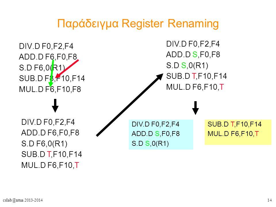 14cslab@ntua 2013-2014 Παράδειγμα Register Renaming DIV.D F0,F2,F4 ADD.D F6,F0,F8 S.D F6,0(R1) SUB.D F8,F10,F14 MUL.D F6,F10,F8 DIV.D F0,F2,F4 ADD.D F6,F0,F8 S.D F6,0(R1) SUB.D T,F10,F14 MUL.D F6,F10,T DIV.D F0,F2,F4 ADD.D S,F0,F8 S.D S,0(R1) SUB.D T,F10,F14 MUL.D F6,F10,T DIV.D F0,F2,F4 ADD.D S,F0,F8 S.D S,0(R1) SUB.D T,F10,F14 MUL.D F6,F10,T