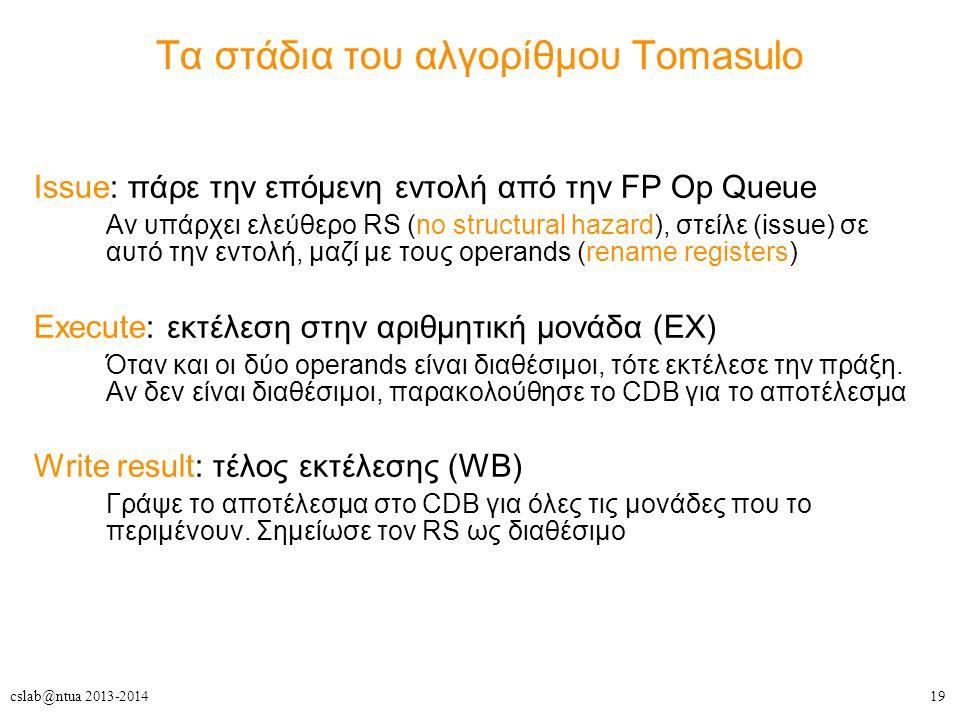 19cslab@ntua 2013-2014 Τα στάδια του αλγορίθμου Tomasulo Issue: πάρε την επόμενη εντολή από την FP Op Queue Αν υπάρχει ελεύθερο RS (no structural hazard), στείλε (issue) σε αυτό την εντολή, μαζί με τους operands (rename registers) Execute: εκτέλεση στην αριθμητική μονάδα (EX) Όταν και οι δύο operands είναι διαθέσιμοι, τότε εκτέλεσε την πράξη.