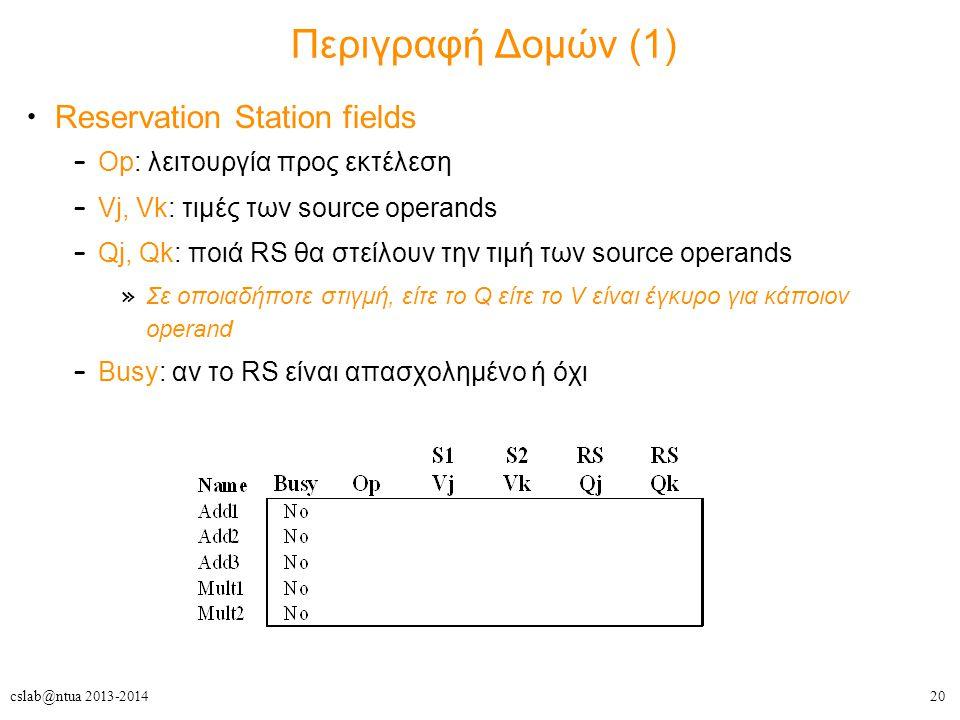 20cslab@ntua 2013-2014 Περιγραφή Δομών (1) Reservation Station fields – Op: λειτουργία προς εκτέλεση – Vj, Vk: τιμές των source operands – Qj, Qk: ποι