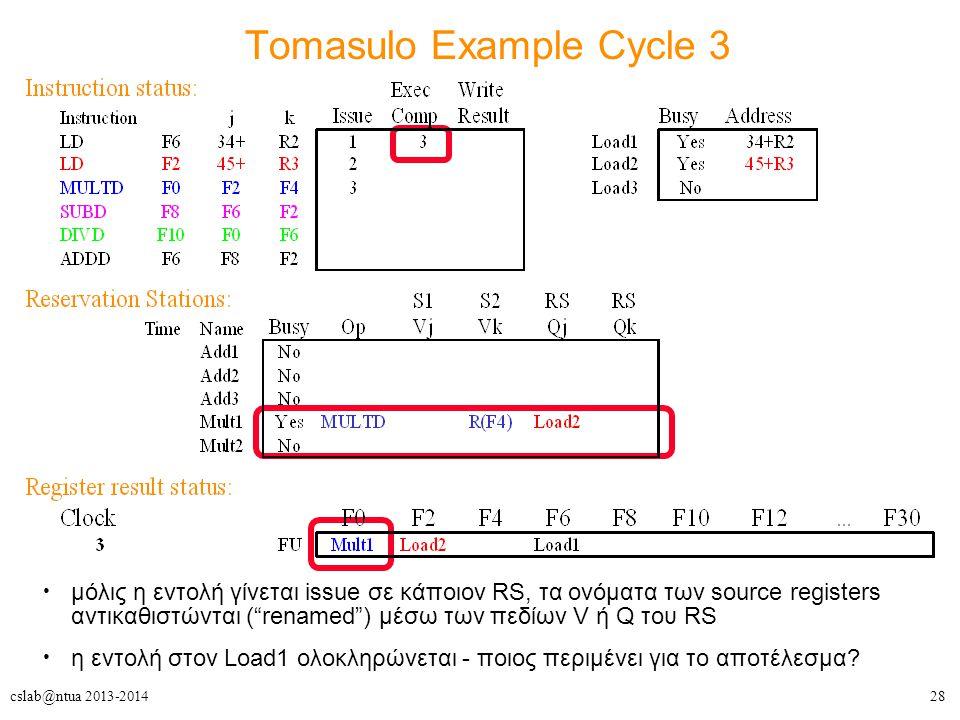 28cslab@ntua 2013-2014 Tomasulo Example Cycle 3 μόλις η εντολή γίνεται issue σε κάποιον RS, τα ονόματα των source registers αντικαθιστώνται ( renamed ) μέσω των πεδίων V ή Q του RS η εντολή στον Load1 ολοκληρώνεται - ποιος περιμένει για το αποτέλεσμα?