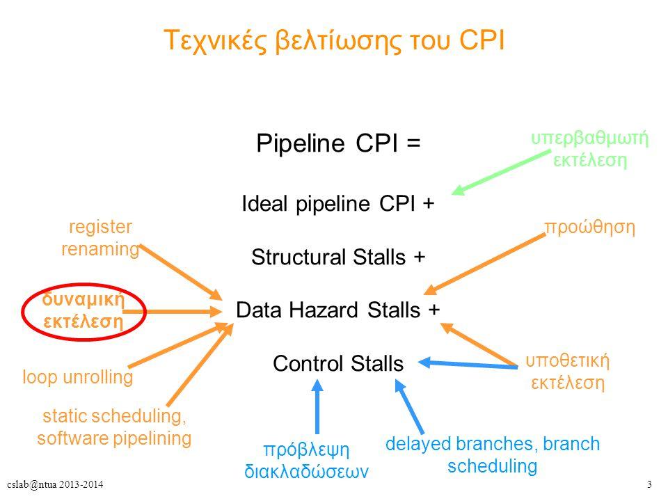 3cslab@ntua 2013-2014 Τεχνικές βελτίωσης του CPI Pipeline CPI = Ideal pipeline CPI + Structural Stalls + Data Hazard Stalls + Control Stalls υπερβαθμωτή εκτέλεση προώθηση δυναμική εκτέλεση υποθετική εκτέλεση πρόβλεψη διακλαδώσεων register renaming delayed branches, branch scheduling loop unrolling static scheduling, software pipelining