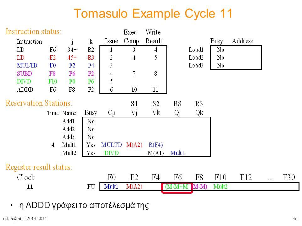 36cslab@ntua 2013-2014 Tomasulo Example Cycle 11 η ADDD γράφει το αποτέλεσμά της