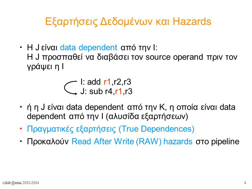 15cslab@ntua 2013-2014 Αλγόριθμος Tomasulo Reservation Stations (RS) – Αποθηκεύουν τους operands των εντολών που περιμένουν να εκτελεστούν – Κατανεμημένα μαζί με τα Functional Units (FUs) Οι source registers κάθε εντολής αντικαθίστανται με το όνομα του κατάλληλου RS, το οποίο θα της παράσχει το απαιτούμενο input register renaming – Αποφυγή WAR, WAW hazards – Περισσότερα RS από πραγματικούς registers διασφαλίζουν την αποφυγή κινδύνων εξαιτίας name dependences που δεν μπορεί να επιλύσει ένας compiler αποτελέσματα στα FU από τα RS, όχι μέσω του register file, αλλά πάνω από το Common Data Bus που κάνει broadcast τα αποτελέσματα σε όλα τα FUs Load,Stores αντιμετωπίζονται κι αυτά ως FUs με RSs