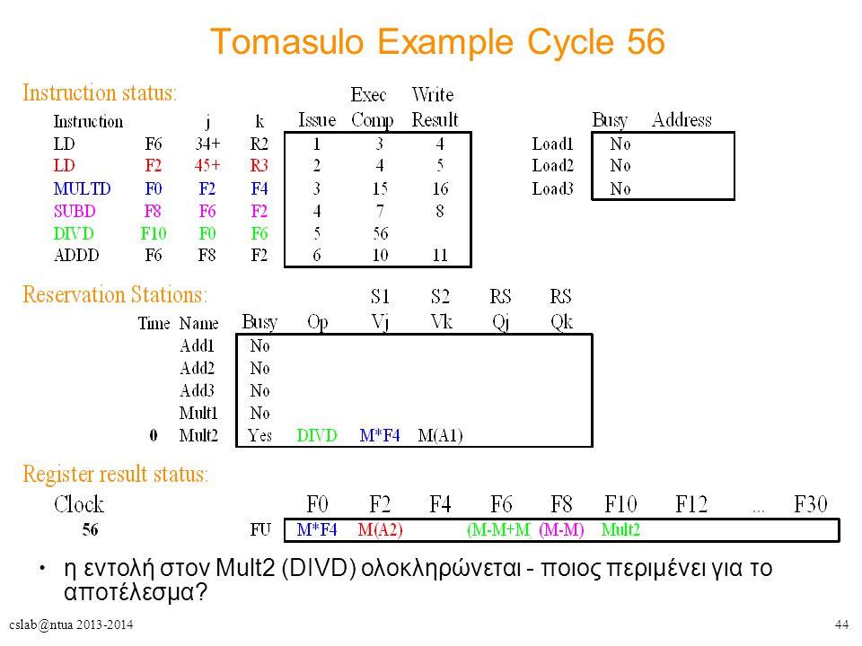 44cslab@ntua 2013-2014 Tomasulo Example Cycle 56 η εντολή στον Mult2 (DIVD) ολοκληρώνεται - ποιος περιμένει για το αποτέλεσμα?