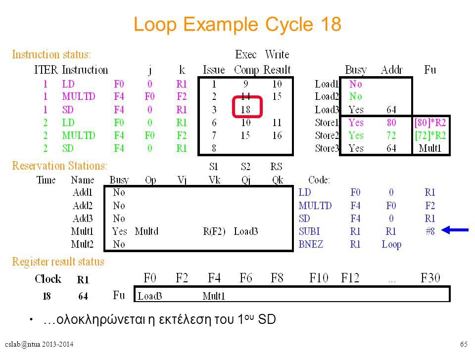 65cslab@ntua 2013-2014 Loop Example Cycle 18 …ολοκληρώνεται η εκτέλεση του 1 ου SD