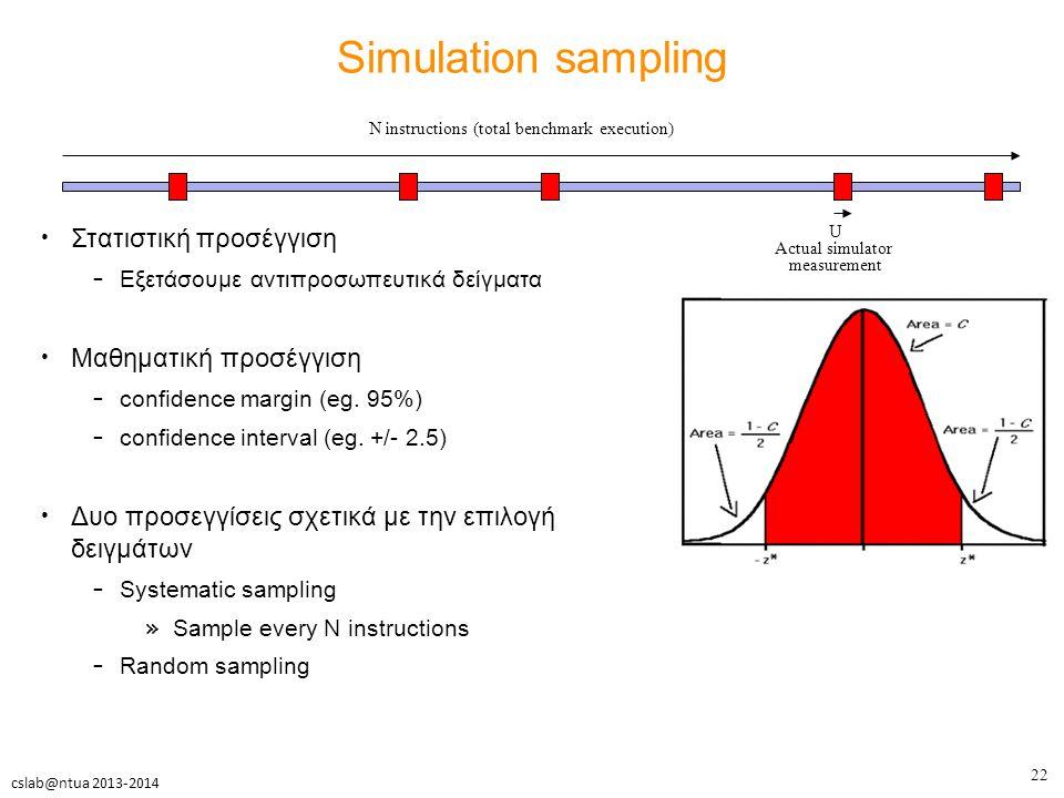 22 cslab@ntua 2013-2014 Simulation sampling Στατιστική προσέγγιση – Εξετάσουμε αντιπροσωπευτικά δείγματα Μαθηματική προσέγγιση – confidence margin (eg.