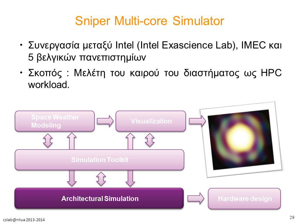 29 cslab@ntua 2013-2014 Sniper Multi-core Simulator Συνεργασία μεταξύ Intel (Intel Exascience Lab), IMEC και 5 βελγικών πανεπιστημίων Σκοπός : Μελέτη του καιρού του διαστήματος ως HPC workload.