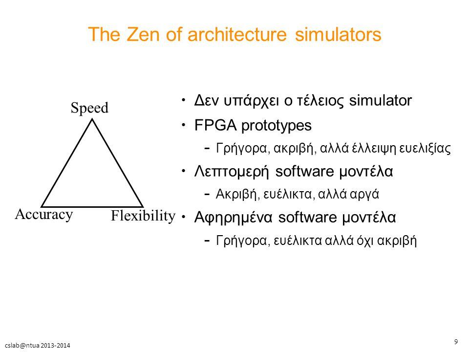 9 cslab@ntua 2013-2014 The Zen of architecture simulators Δεν υπάρχει ο τέλειος simulator FPGA prototypes – Γρήγορα, ακριβή, αλλά έλλειψη ευελιξίας Λεπτομερή software μοντέλα – Ακριβή, ευέλικτα, αλλά αργά Αφηρημένα software μοντέλα – Γρήγορα, ευέλικτα αλλά όχι ακριβή Speed Accuracy Flexibility