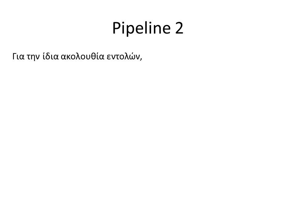 Pipeline 2 Για την ίδια ακολουθία εντολών,