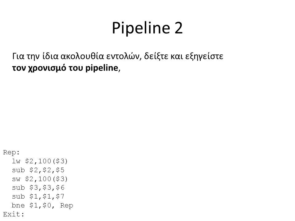 Pipeline 2 Για την ίδια ακολουθία εντολών, δείξτε και εξηγείστε τον χρονισμό του pipeline, Rep: lw $2,100($3) sub $2,$2,$5 sw $2,100($3) sub $3,$3,$6 sub $1,$1,$7 bne $1,$0, Rep Exit: